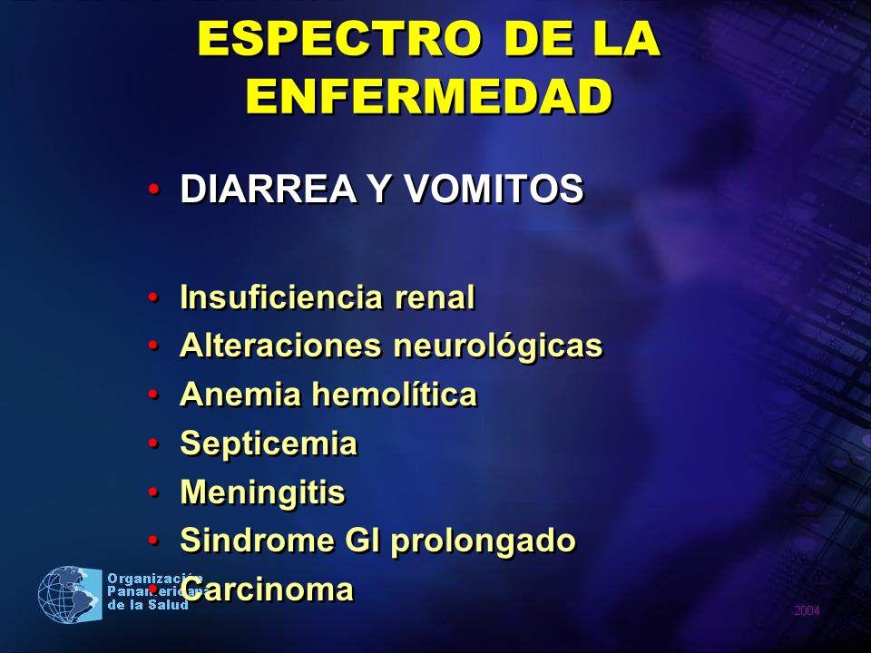 ESPECTRO DE LA ENFERMEDAD DIARREA Y VOMITOS Insuficiencia renal Alteraciones neurológicas Anemia hemolítica Septicemia Meningitis Sindrome GI prolonga