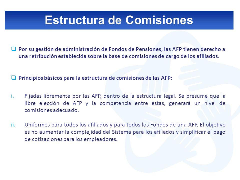 Estructura de Comisiones Comisiones por Cotizaciones Obligatorias (CCICO) Comisión se cobra por depósito de cotizaciones Es un porcentaje de la remuneración de los cotizantes y se denomina cotización adicional Corresponde a un pago a las AFP por la administración de los recursos y financia el costo del SIS Las AFP pueden cobrar una comisión por más de dos traspasos entre Fondos de una misma Administradora, en un año calendario.