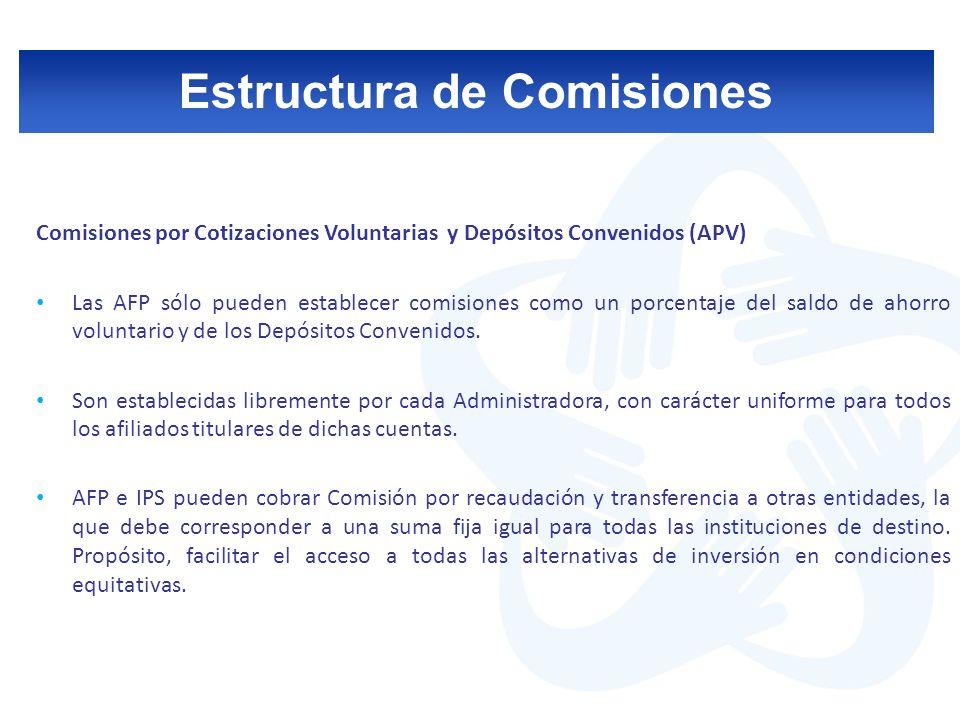 Estructura de Comisiones Comisiones por Ahorro Previsional Voluntario Colectivo (APVC) Las AFP sólo pueden establecer comisiones como un porcentaje del saldo ahorrado.