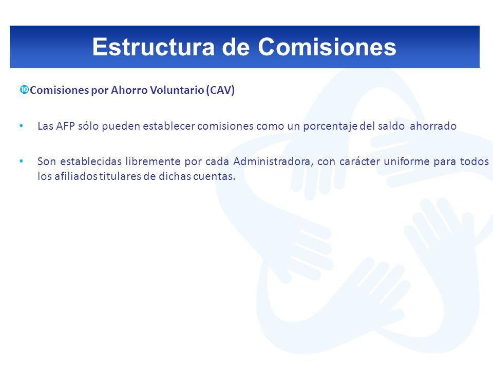 Estructura de Comisiones Cotizaciones Voluntarias Comisión Ahorro Voluntario (CAV) Comisión Cotizaciones Voluntarias y Depósitos Convenidos (APV) Comisión Ahorro Previsional Voluntario Colectivo Administración de Saldo Porcentual sobre el Saldo Uniforme para todos los afiliados Uniforme para todos los afiliados Diferenciada por contrato