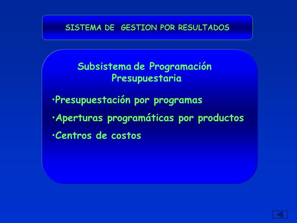 SISTEMA DE GESTION POR RESULTADOS Presupuestación por programas Aperturas programáticas por productos Centros de costos Subsistema de Programación Presupuestaria