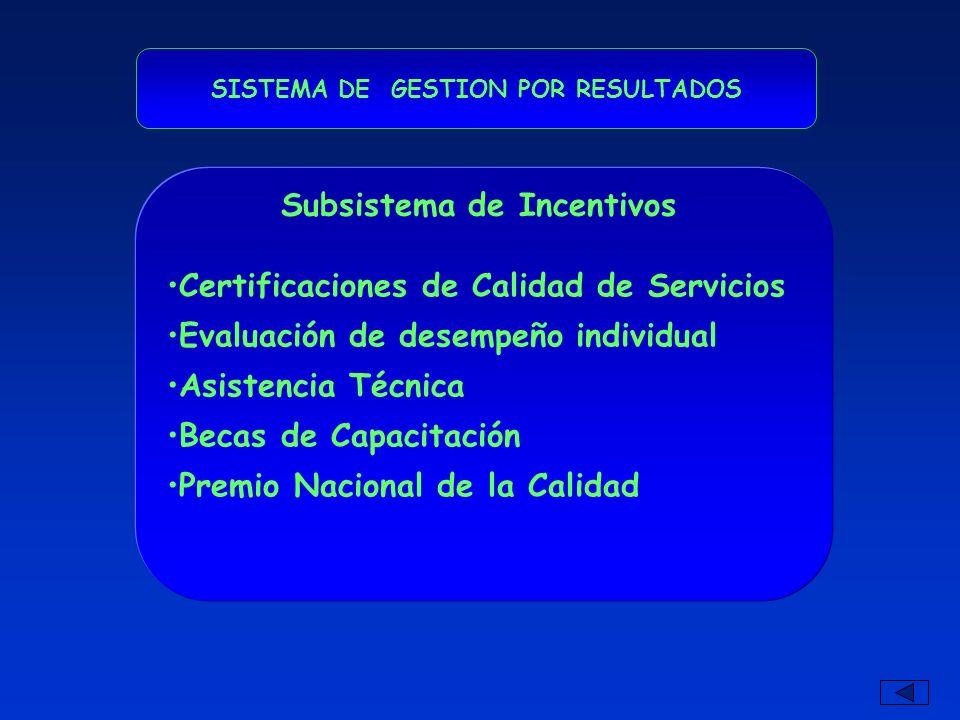 SISTEMA DE GESTION POR RESULTADOS Certificaciones de Calidad de Servicios Evaluación de desempeño individual Asistencia Técnica Becas de Capacitación Premio Nacional de la Calidad Subsistema de Incentivos