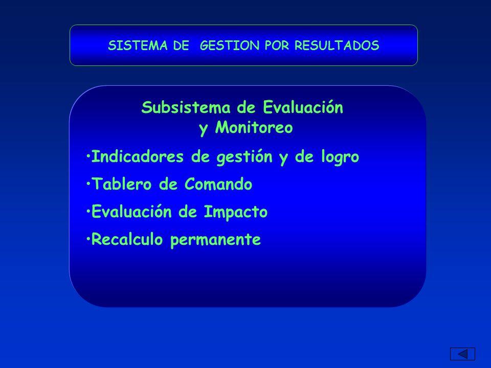 SISTEMA DE GESTION POR RESULTADOS Indicadores de gestión y de logro Tablero de Comando Evaluación de Impacto Recalculo permanente Subsistema de Evaluación y Monitoreo