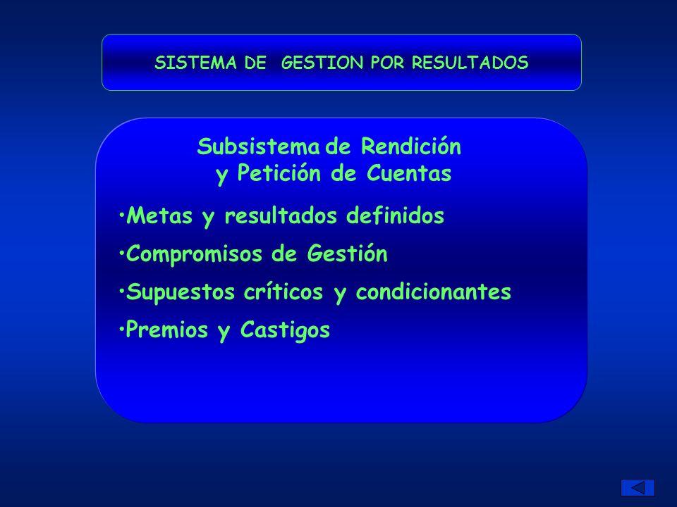 SISTEMA DE GESTION POR RESULTADOS Metas y resultados definidos Compromisos de Gestión Supuestos críticos y condicionantes Premios y Castigos Subsistema de Rendición y Petición de Cuentas