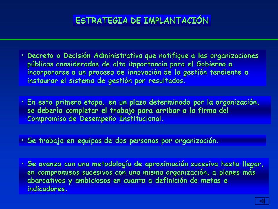 ESTRATEGIA DE IMPLANTACIÓN Decreto o Decisión Administrativa que notifique a las organizaciones públicas consideradas de alta importancia para el Gobi