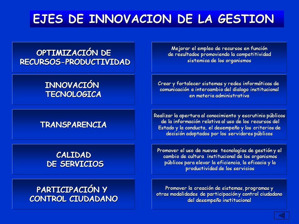 OPTIMIZACIÓN DE RECURSOS-PRODUCTIVIDAD RECURSOS-PRODUCTIVIDAD Mejorar el empleo de recursos en función de resultados promoviendo la competitividad de resultados promoviendo la competitividad sistemica de los organismos INNOVACIÓNTECNOLOGICA Crear y fortalecer sistemas y redes informáticas de comunicación e intercambio del dialogo institucional en materia administrativa TRANSPARENCIA Realizar la apertura al conocimiento y escrutinio públicos de la información relativa al uso de los recursos del de la información relativa al uso de los recursos del Estado y la conducta, el desempeño y los criterios de Estado y la conducta, el desempeño y los criterios de decisión adoptados por los servidores públicos CALIDAD DE SERVICIOS DE SERVICIOS Promover el uso de nuevas tecnologías de gestión y el cambio de cultura institucional de los organismos cambio de cultura institucional de los organismos públicos para elevar la eficiencia, la eficacia y la públicos para elevar la eficiencia, la eficacia y la productividad de los servicios productividad de los servicios PARTICIPACIÓN Y CONTROL CIUDADANO Promover la creación de sistemas, programas y otras modalidades de participación y control ciudadano otras modalidades de participación y control ciudadano del desempeño institucional EJES DE INNOVACION DE LA GESTION