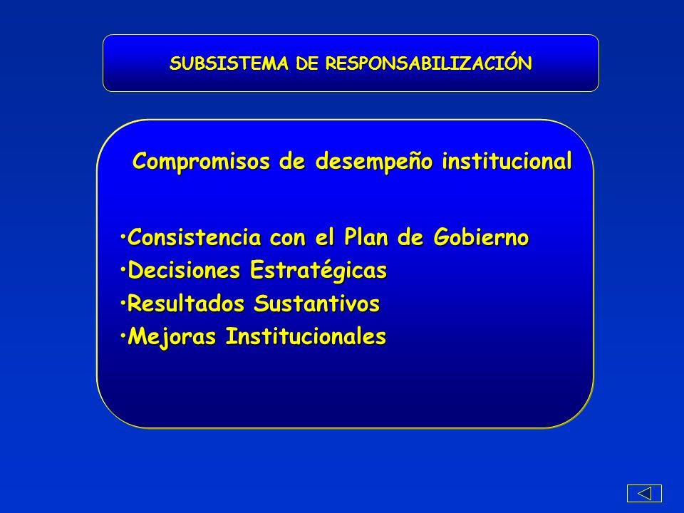 SUBSISTEMA DE RESPONSABILIZACIÓN Consistencia con el Plan de GobiernoConsistencia con el Plan de Gobierno Decisiones EstratégicasDecisiones Estratégicas Resultados SustantivosResultados Sustantivos Mejoras InstitucionalesMejoras Institucionales Compromisos de desempeño institucional