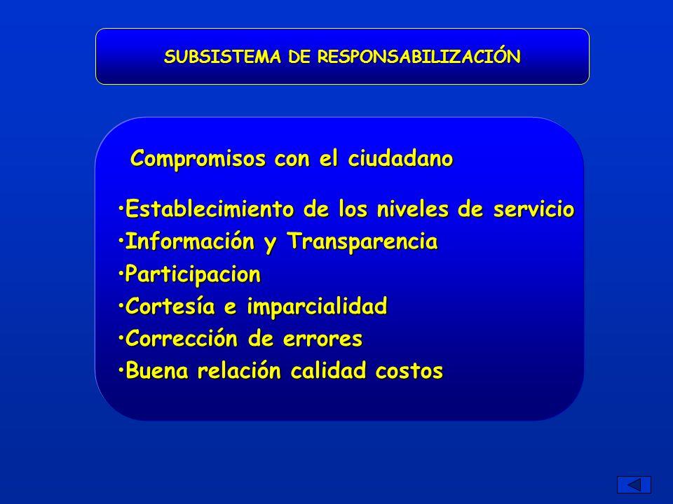 Establecimiento de los niveles de servicioEstablecimiento de los niveles de servicio Información y TransparenciaInformación y Transparencia Participac