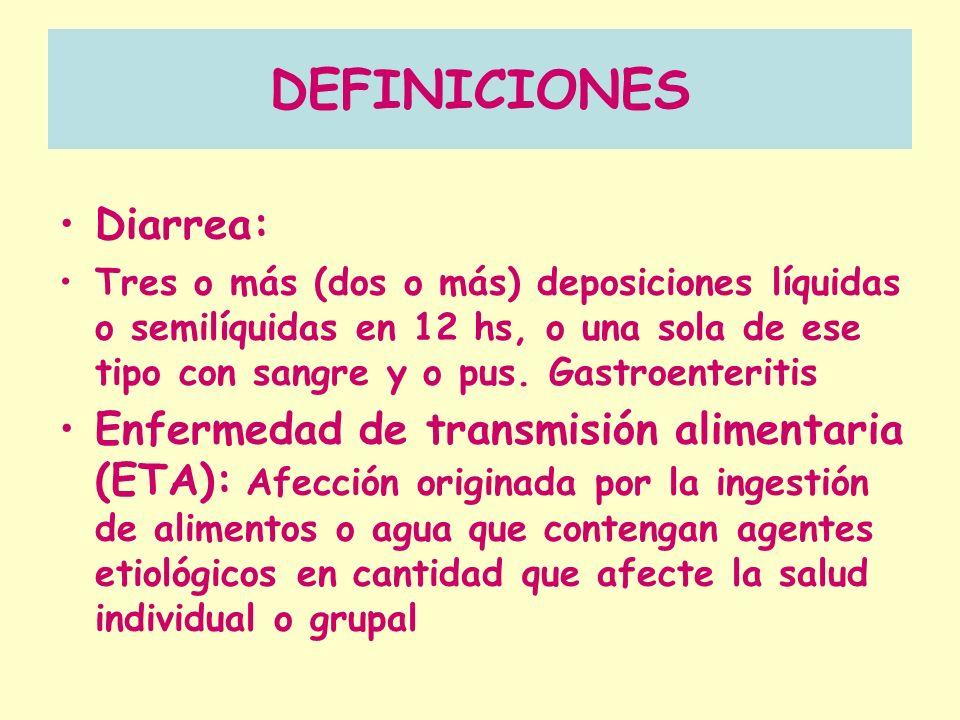 DEFINICIONES Diarrea: Tres o más (dos o más) deposiciones líquidas o semilíquidas en 12 hs, o una sola de ese tipo con sangre y o pus.