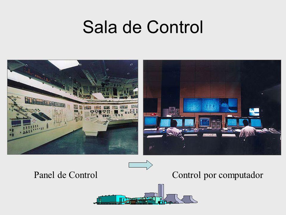 Control por computador Visitas: –Esta prevista una visita a una instalación industrial en cooperación con la sección de estudiantes de la ISA (Refinería de Petronor) Conferencias / Simulador Calificación: –Examen (problemas + cuestiones, teoría) 50% –Proyecto práctico 50%