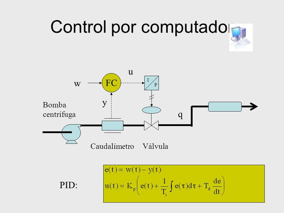 Control por computador Proceso Transmisor u(t) y(t) 4-20 mA OrdenadorD/A A/D y(kT) u(kT) w Regulador digital Actuador Las señales que recibe y procesa el ordenador son de naturaleza distinta: digitales y solo cambian en ciertos instantes de tiempo