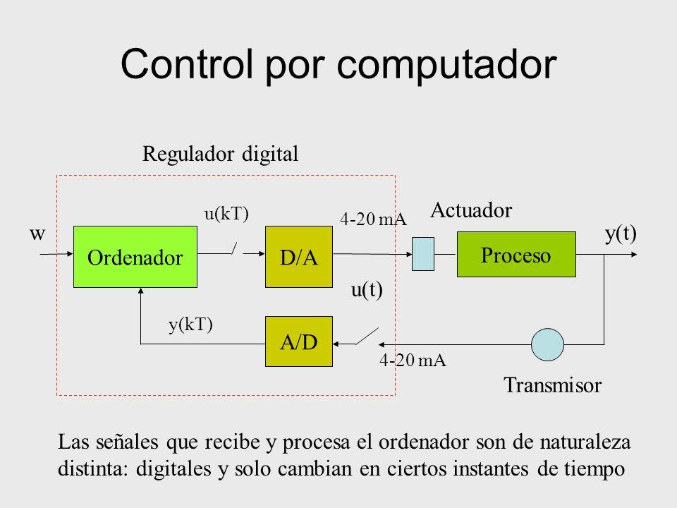 Control por computador Proceso Transmisor u(t) y(t) 4-20 mA OrdenadorD/A A/D y(kT) u(kT) w Regulador digital Actuador Las señales que recibe y procesa