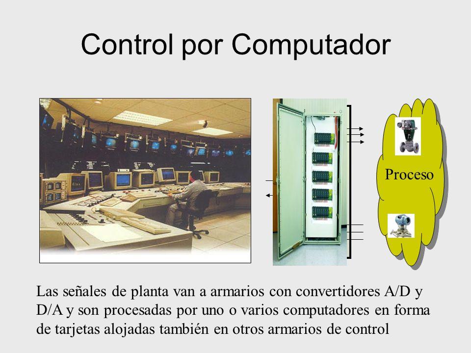 Control por Computador Las señales de planta van a armarios con convertidores A/D y D/A y son procesadas por uno o varios computadores en forma de tar