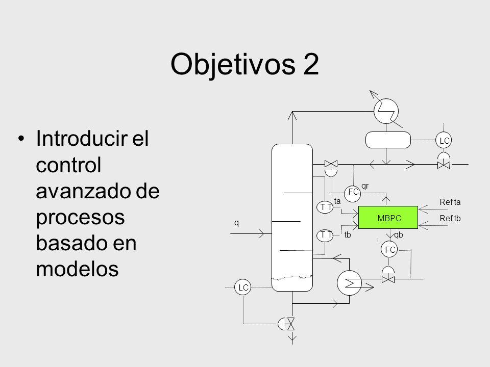 Objetivos 2 Introducir el control avanzado de procesos basado en modelos LC FC T FC LC T qr qb q ta tb Ref ta Ref tbMBPC