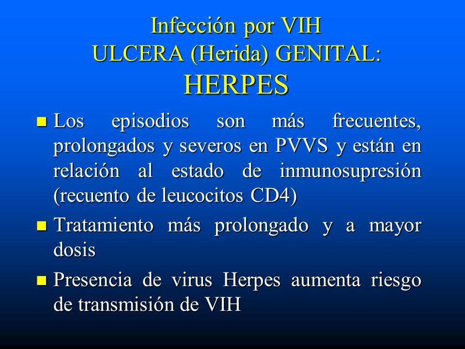 Infección por VIH ULCERA (Herida) GENITAL: HERPES Los episodios son más frecuentes, prolongados y severos en PVVS y están en relación al estado de inm