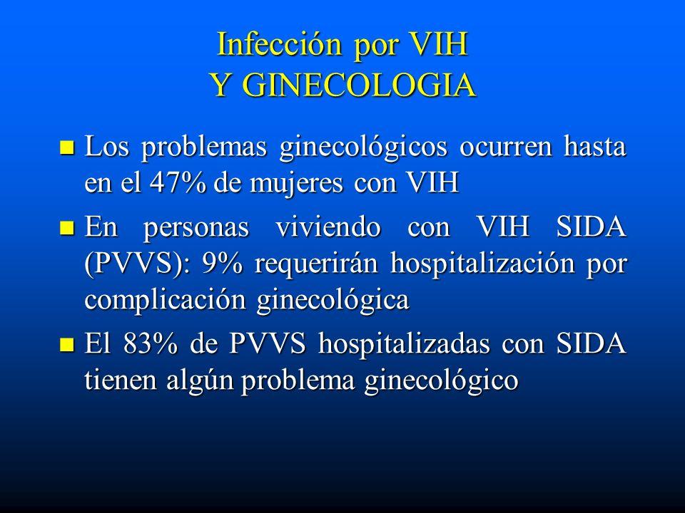 Infección por VIH Y GINECOLOGIA Los problemas ginecológicos ocurren hasta en el 47% de mujeres con VIH Los problemas ginecológicos ocurren hasta en el