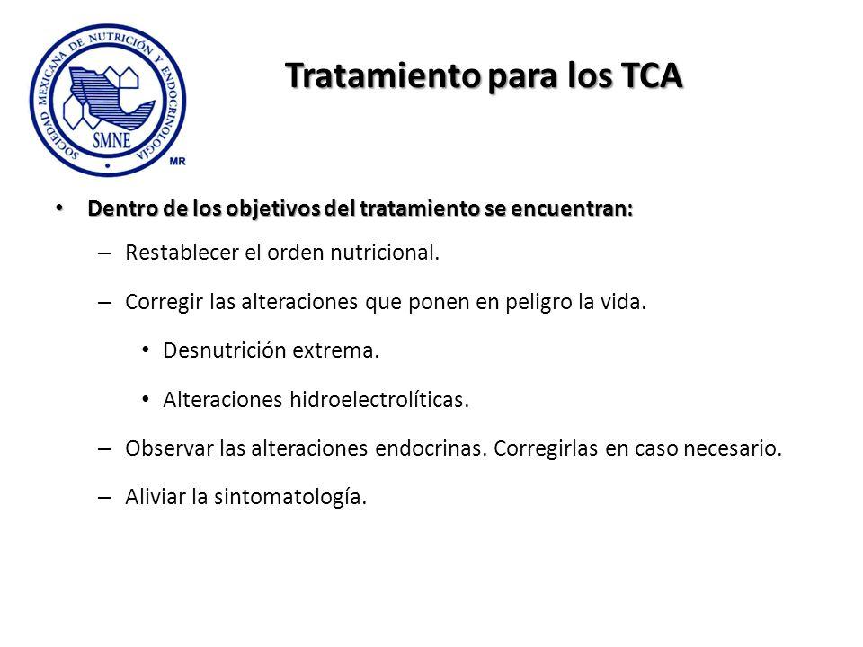 Tratamiento para los TCA Dentro de los objetivos del tratamiento se encuentran: Dentro de los objetivos del tratamiento se encuentran: – Restablecer e