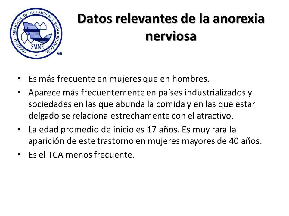 Datos relevantes de la anorexia nerviosa Es más frecuente en mujeres que en hombres. Aparece más frecuentemente en países industrializados y sociedade