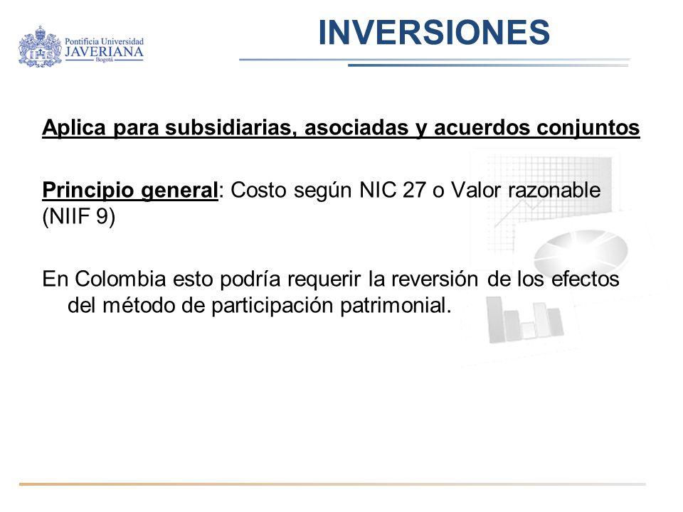 INVERSIONES Aplica para subsidiarias, asociadas y acuerdos conjuntos Principio general: Costo según NIC 27 o Valor razonable (NIIF 9) En Colombia esto