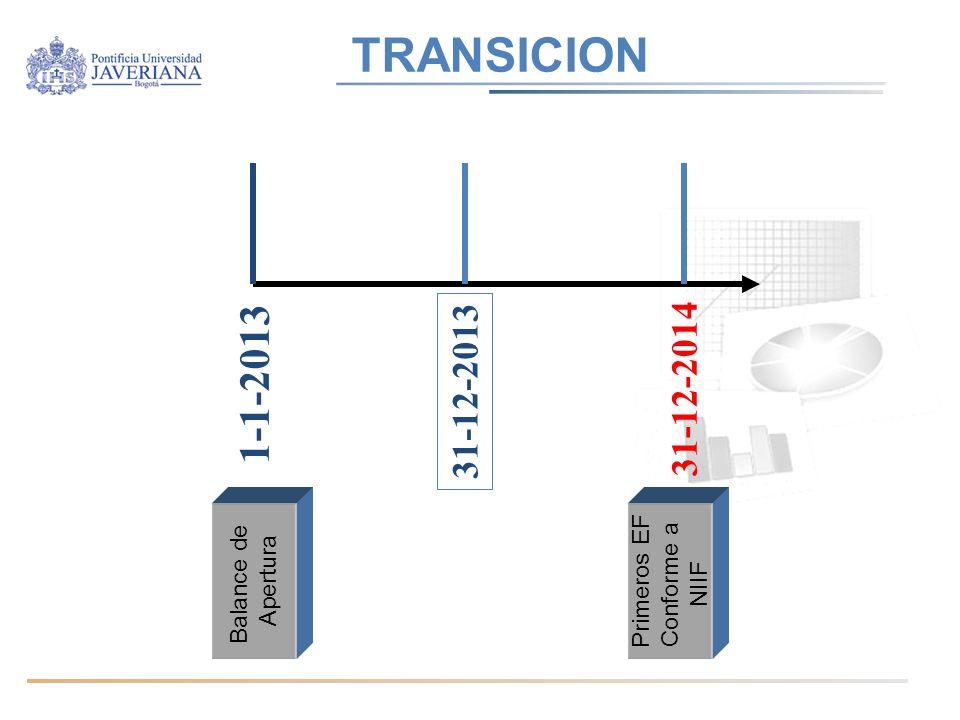 TRANSICION 1-1-2013 31-12-2013 31-12-2014 Balance de Apertura Primeros EF Conforme a NIIF
