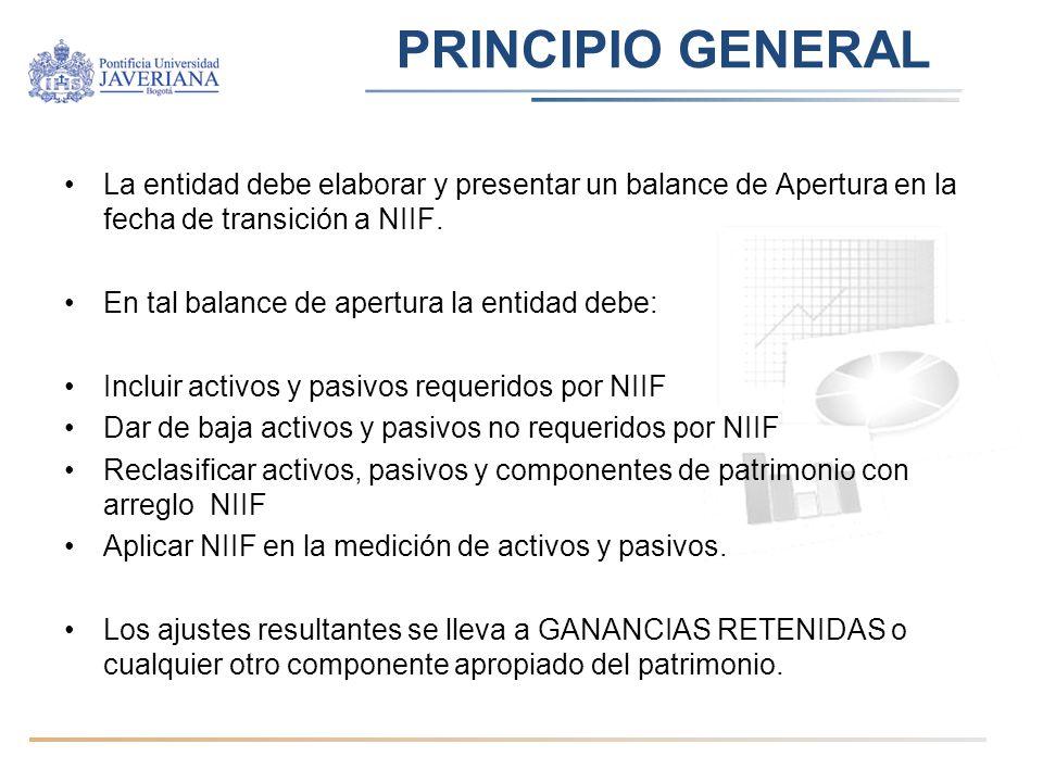 PRINCIPIO GENERAL La entidad debe elaborar y presentar un balance de Apertura en la fecha de transición a NIIF. En tal balance de apertura la entidad
