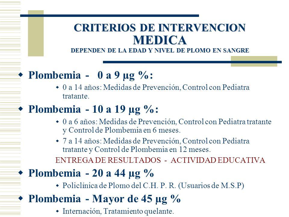 CRITERIOS DE INTERVENCION MEDICA DEPENDEN DE LA EDAD Y NIVEL DE PLOMO EN SANGRE Plombemia - 0 a 9 µg %: 0 a 14 años: Medidas de Prevención, Control co