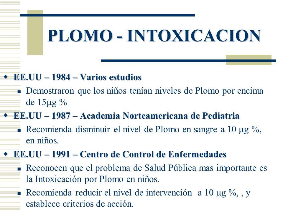 PLOMO - INTOXICACION EE.UU – 1984 – Varios estudios EE.UU – 1984 – Varios estudios Demostraron que los niños tenían niveles de Plomo por encima de 15