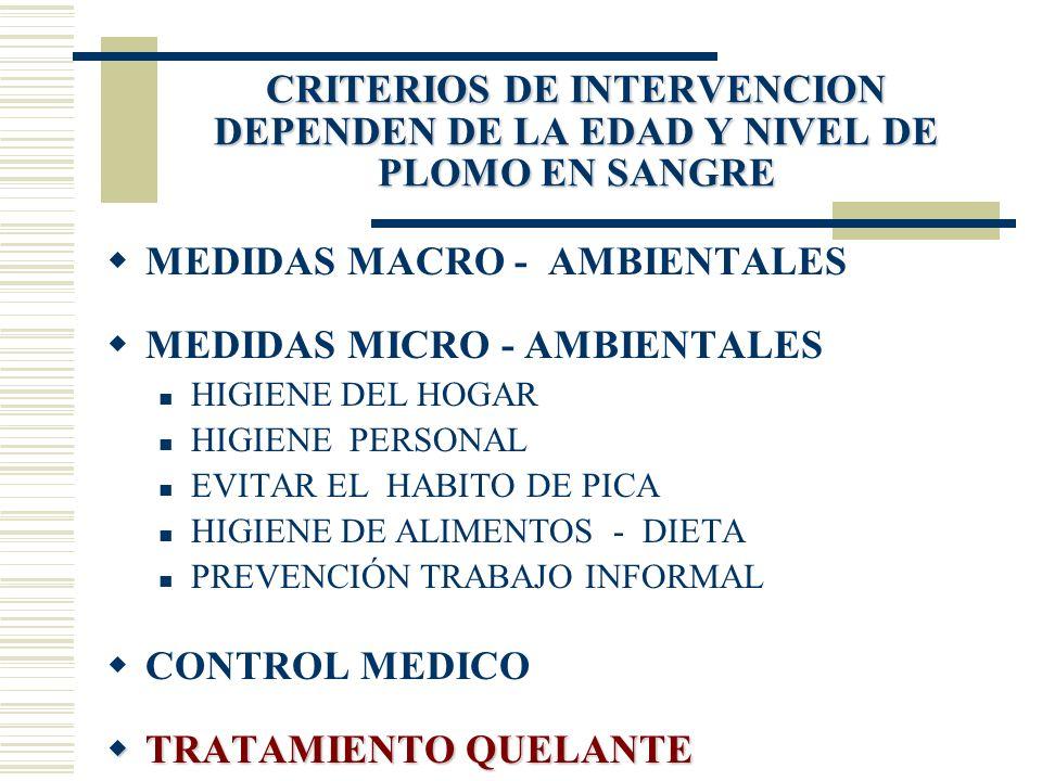 CRITERIOS DE INTERVENCION DEPENDEN DE LA EDAD Y NIVEL DE PLOMO EN SANGRE MEDIDAS MACRO - AMBIENTALES MEDIDAS MICRO - AMBIENTALES HIGIENE DEL HOGAR HIG