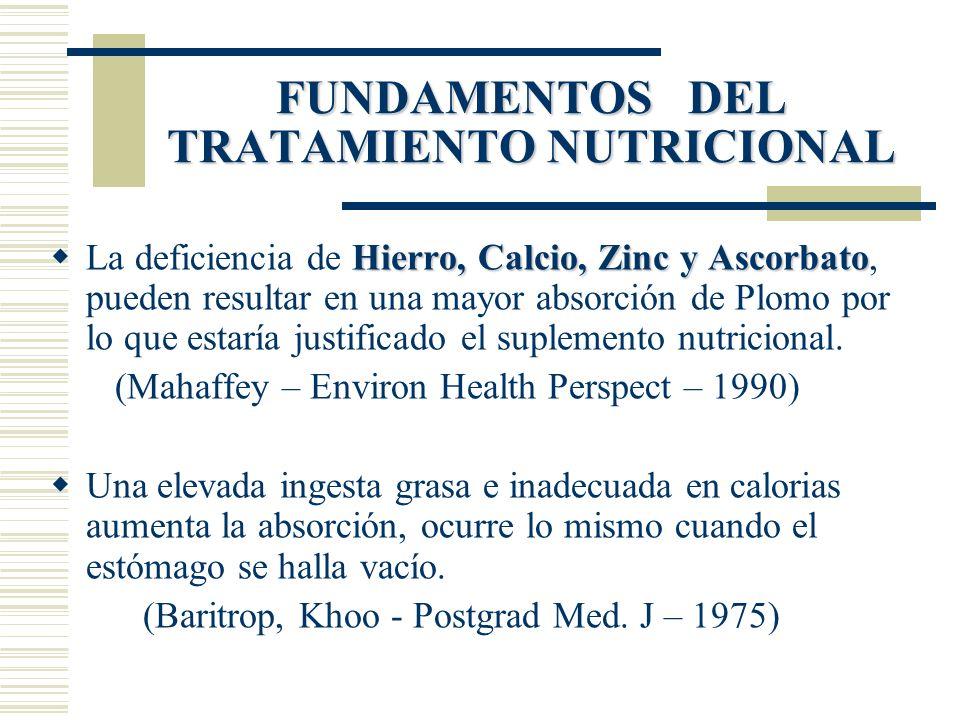 FUNDAMENTOS DEL TRATAMIENTO NUTRICIONAL Hierro, Calcio, Zinc y Ascorbato La deficiencia de Hierro, Calcio, Zinc y Ascorbato, pueden resultar en una ma