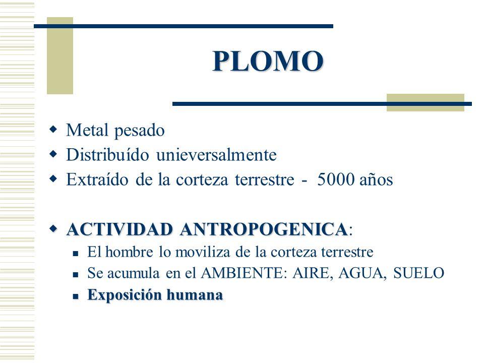PLOMO PLOMO: FUENTES DE EXPOSICIÓN AMBIENTAL INDUSTRIAL y AMBIENTAL: Minería, Fundición y Reciclado Minería, Fundición y Reciclado Acumuladores eléctricos (Baterías) CHATARRA Soldadura, Cables, Tuberías, (CHATARRA) Pinturas, Vidrio y Cristal, Plasticos Imprenta Fungicida Plomo de naftas Plomo de naftas