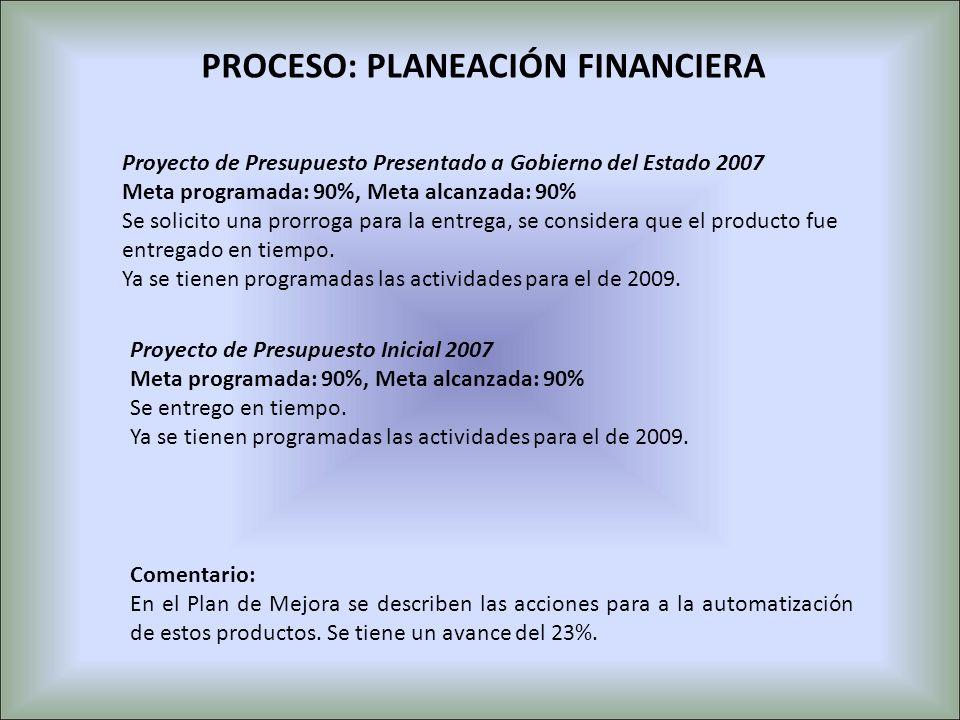 PROCESO: PLANEACIÓN FINANCIERA Proyecto de Presupuesto Presentado a Gobierno del Estado 2007 Meta programada: 90%, Meta alcanzada: 90% Se solicito una