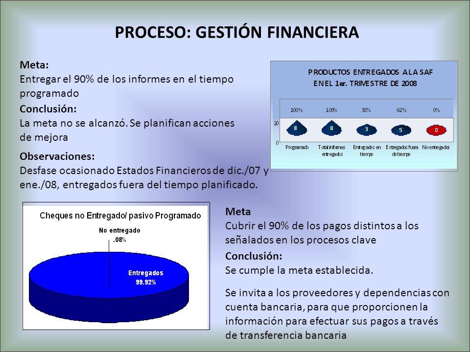 PROCESO: GESTIÓN FINANCIERA Conclusión: Se cumple la meta establecida. Se invita a los proveedores y dependencias con cuenta bancaria, para que propor