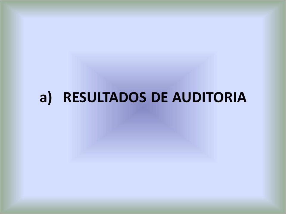 a)RESULTADOS DE AUDITORIA