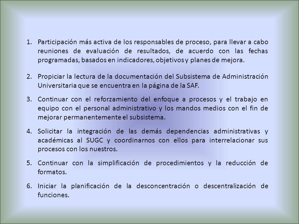 1.Participación más activa de los responsables de proceso, para llevar a cabo reuniones de evaluación de resultados, de acuerdo con las fechas program