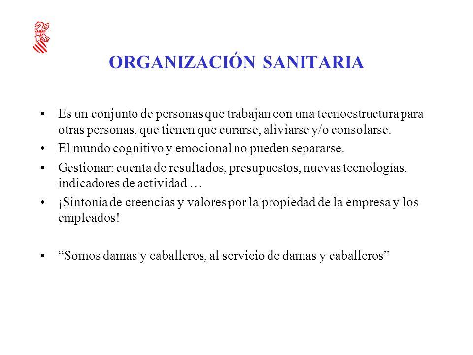 ORGANIZACIÓN SANITARIA Es un conjunto de personas que trabajan con una tecnoestructura para otras personas, que tienen que curarse, aliviarse y/o consolarse.