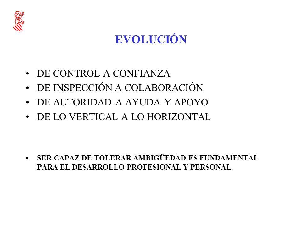 EVOLUCIÓN DE CONTROL A CONFIANZA DE INSPECCIÓN A COLABORACIÓN DE AUTORIDAD A AYUDA Y APOYO DE LO VERTICAL A LO HORIZONTAL SER CAPAZ DE TOLERAR AMBIGÜEDAD ES FUNDAMENTAL PARA EL DESARROLLO PROFESIONAL Y PERSONAL.