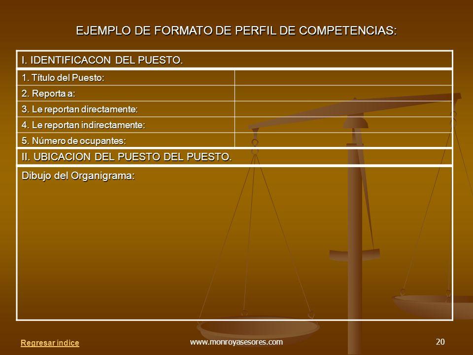 www.monroyasesores.com20 EJEMPLO DE FORMATO DE PERFIL DE COMPETENCIAS: 1.