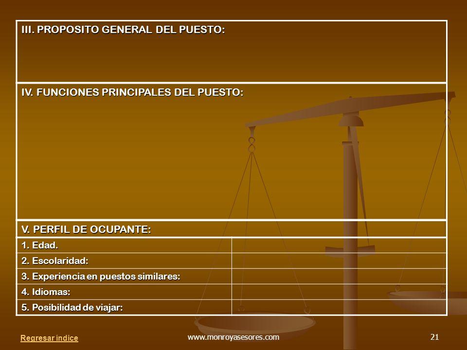 www.monroyasesores.com21 III.PROPOSITO GENERAL DEL PUESTO: IV.