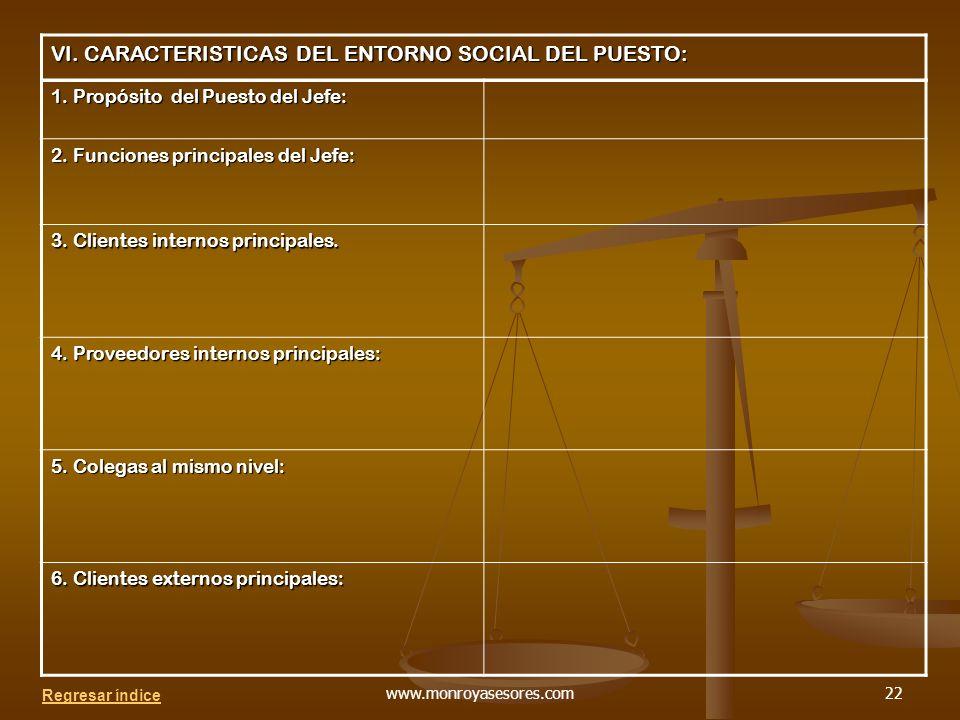 www.monroyasesores.com22 VI.CARACTERISTICAS DEL ENTORNO SOCIAL DEL PUESTO: 1.