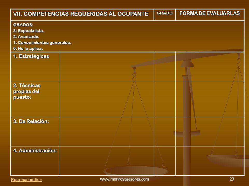 www.monroyasesores.com23 VII.COMPETENCIAS REQUERIDAS AL OCUPANTE GRADO FORMA DE EVALUARLAS 1.