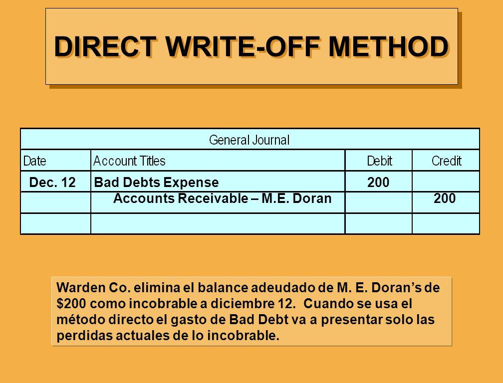 Warden Co. elimina el balance adeudado de M. E. Dorans de $200 como incobrable a diciembre 12. Cuando se usa el método directo el gasto de Bad Debt va