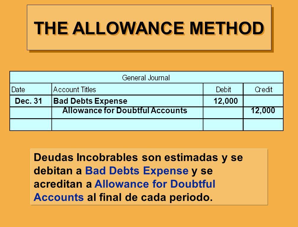 Deudas Incobrables son estimadas y se debitan a Bad Debts Expense y se acreditan a Allowance for Doubtful Accounts al final de cada periodo. THE ALLOW