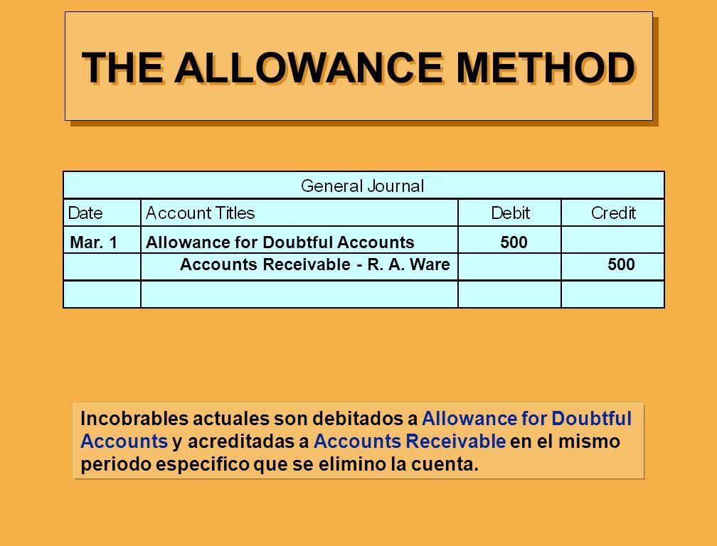 Incobrables actuales son debitados a Allowance for Doubtful Accounts y acreditadas a Accounts Receivable en el mismo periodo especifico que se elimino