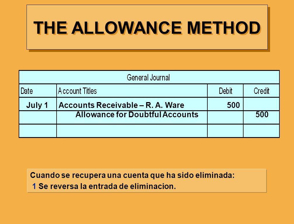Cuando se recupera una cuenta que ha sido eliminada: 1 Se reversa la entrada de eliminacion. THE ALLOWANCE METHOD July 1 Accounts Receivable – R. A. W