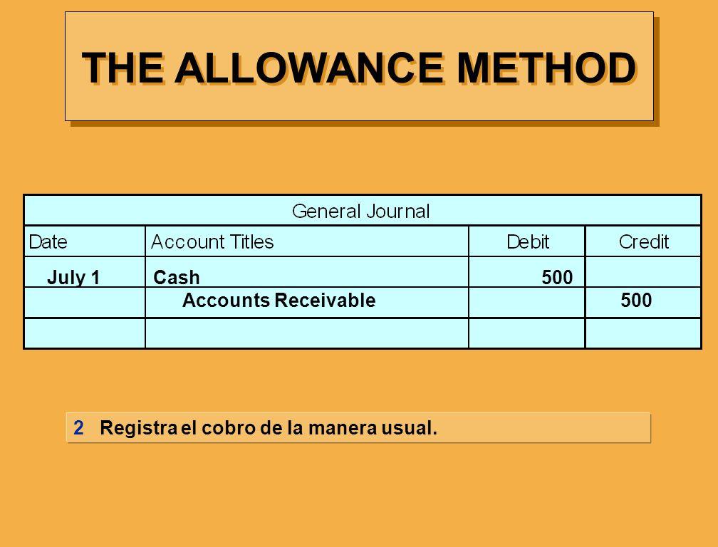 THE ALLOWANCE METHOD 2 Registra el cobro de la manera usual. July 1 Cash 500 Accounts Receivable 500