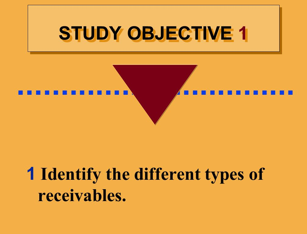 STUDY OBJECTIVE 1 1 Identify the different types of receivables.................................