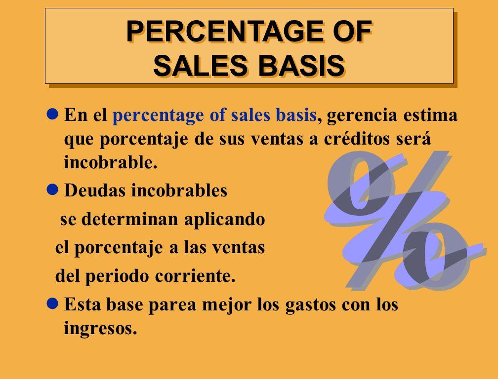 En el percentage of sales basis, gerencia estima que porcentaje de sus ventas a créditos será incobrable. Deudas incobrables se determinan aplicando e