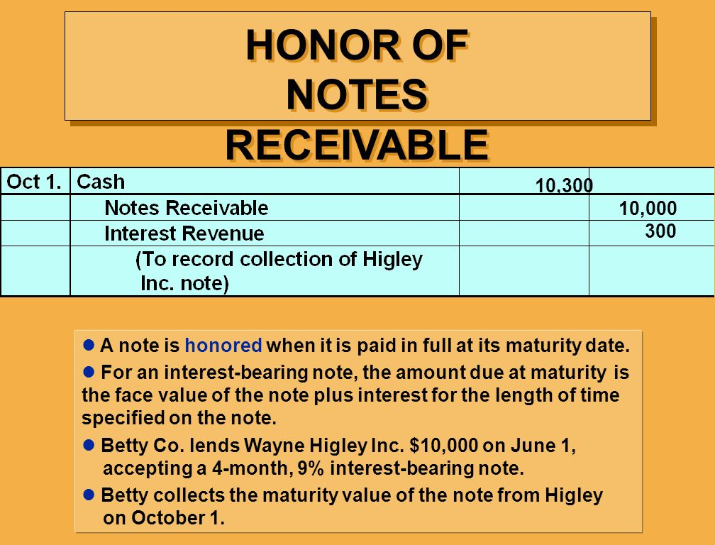 HONOR OF NOTES RECEIVABLE A note is honored when it is paid in full at its maturity date. For an interest-bearing note, the amount due at maturity is