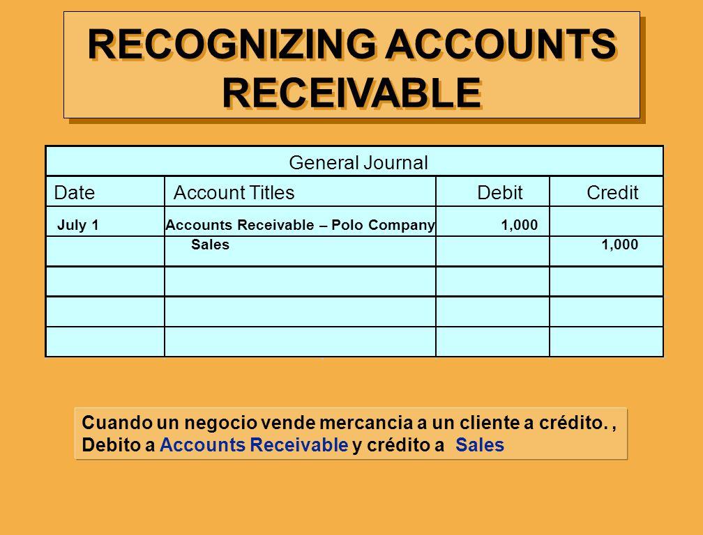 RECOGNIZING ACCOUNTS RECEIVABLE Cuando un negocio vende mercancia a un cliente a crédito., Debito a Accounts Receivable y crédito a Sales DateAccount