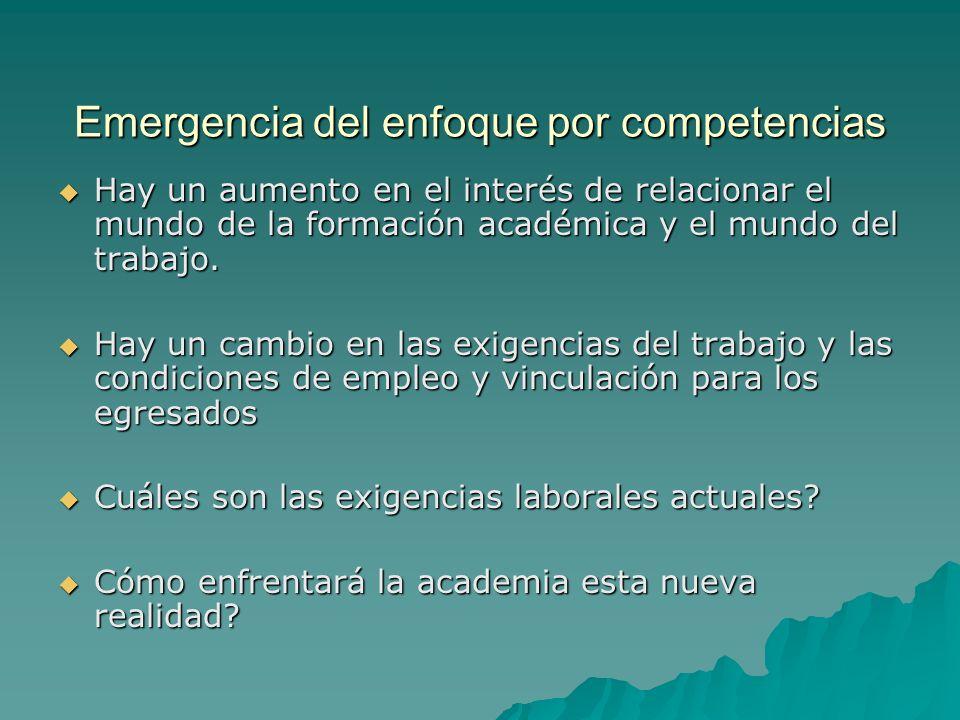EDUCACIÓN POR COMPETENCIAS EDUCACIÓN BASADA EN COMPETENCIAS Aprendizaje basado en resultados Los resultados se basan en estándares La evaluación se basa en la ratificación de que se han obtenido los resultados